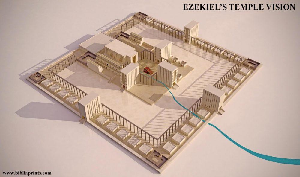 Ezekiels Temple Overview