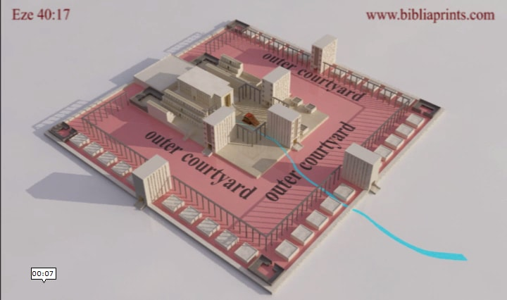 Ezekiel's Temple Outer Courtyard